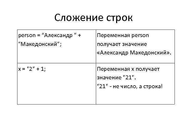 "Сложение строк person = ""Александр"