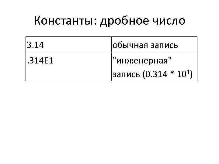 Константы: дробное число 3. 14 обычная запись . 314 E 1