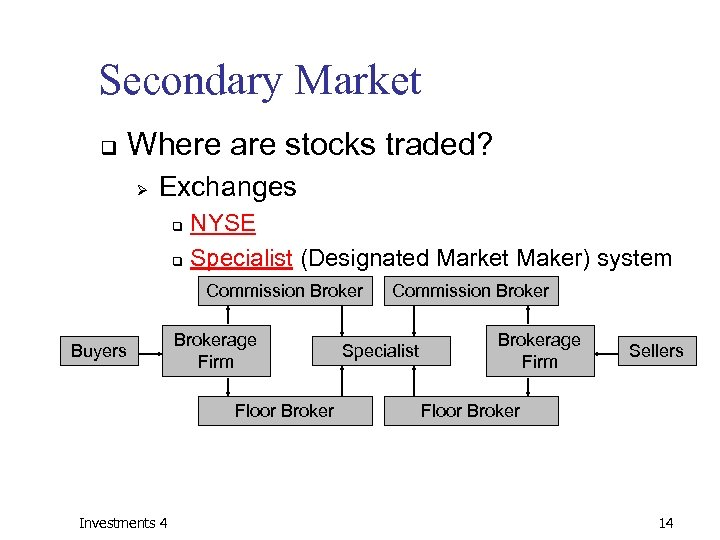 Secondary Market q Where are stocks traded? Ø Exchanges NYSE q Specialist (Designated Market