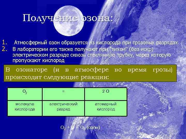 Получение озона: 1. Атмосферный озон образуется из кислорода при грозовых разрядах. 2. В лаборатории