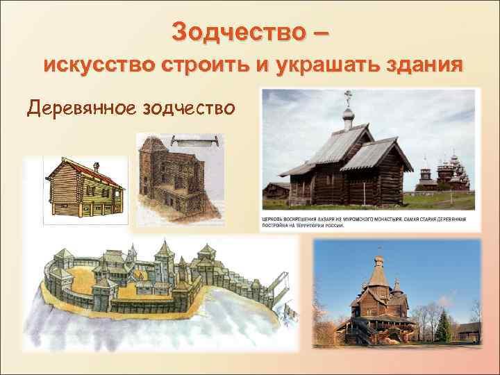 Зодчество – искусство строить и украшать здания Деревянное зодчество