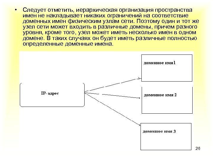 • Следует отметить, иерархическая организация пространства имен не накладывает никаких ограничений на соответствие