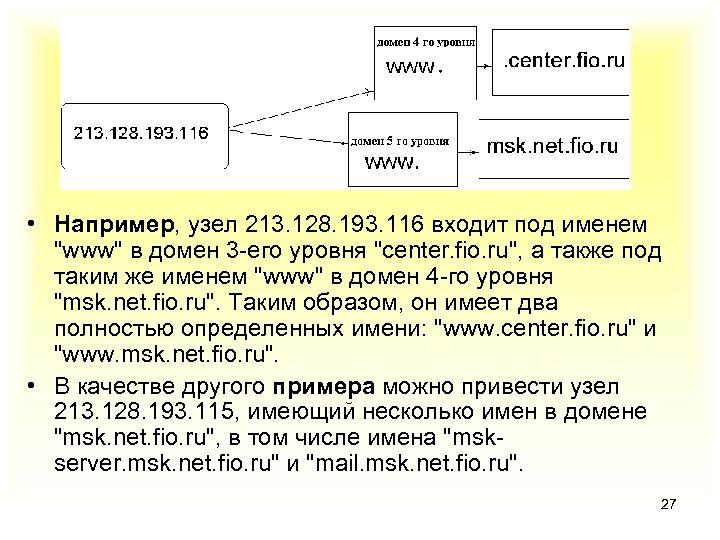 • Например, узел 213. 128. 193. 116 входит под именем
