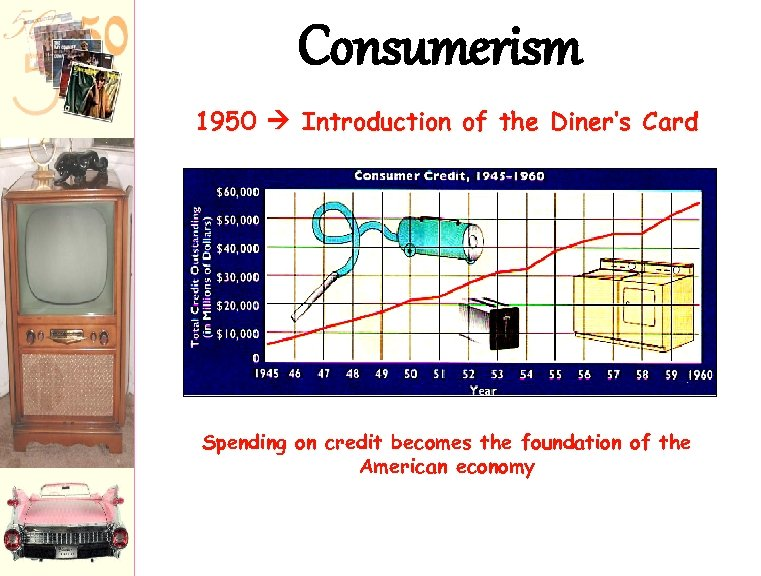 Consumerism 1950 Introduction of the Diner's Card Spending on credit becomes the foundation of