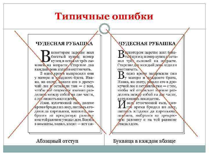 Типичные ошибки Абзацный отступ Буквица в каждом абзаце