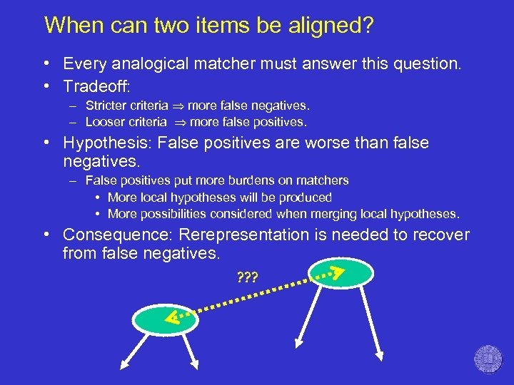 When can two items be aligned? • Every analogical matcher must answer this question.