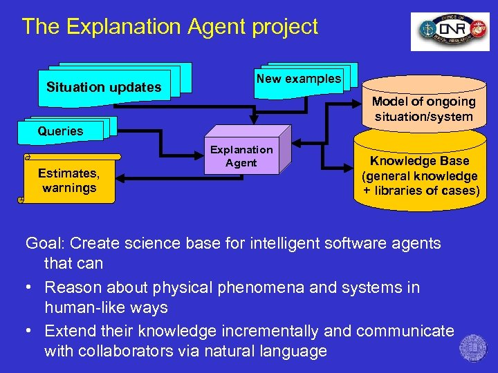 The Explanation Agent project Situation updates New examples Model of ongoing situation/system Queries Estimates,