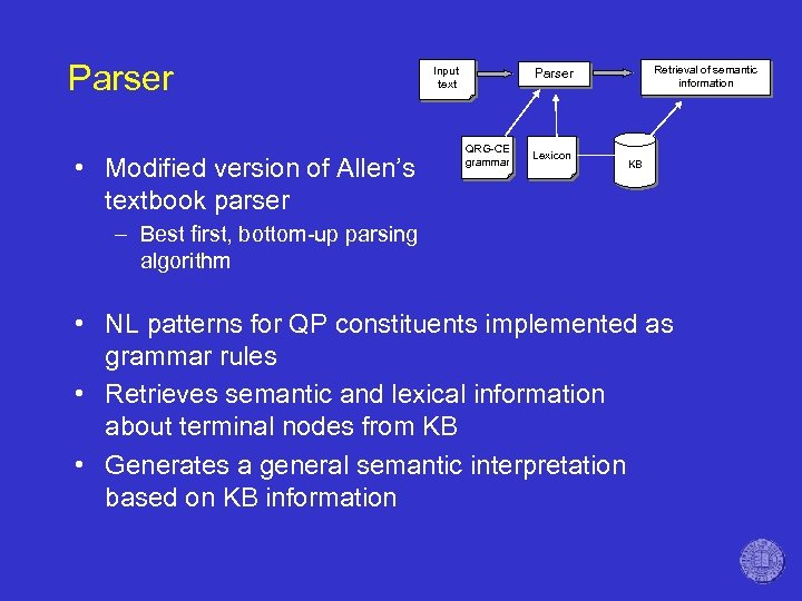 Parser • Modified version of Allen's textbook parser Input text Retrieval of semantic information