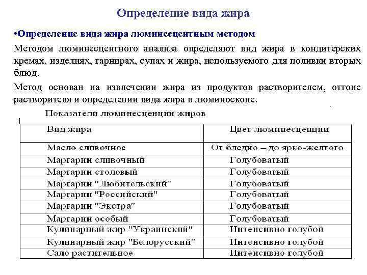 Определение вида жира • Определение вида жира люминесцентным методом Методом люминесцентного анализа определяют вид