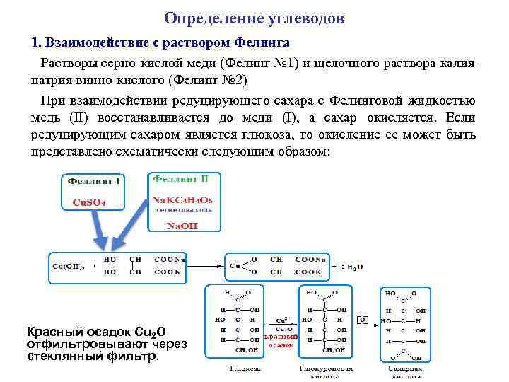 Определение углеводов 1. Взаимодействие с раствором Фелинга Растворы серно-кислой меди (Фелинг № 1) и
