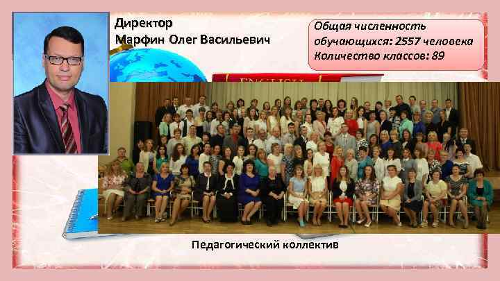 Директор Марфин Олег Васильевич Общая численность обучающихся: 2557 человека Количество классов: 89 Педагогический коллектив