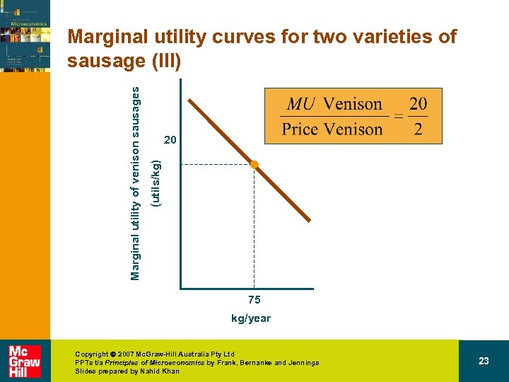 20 (utils/kg) Marginal utility of venison sausages Marginal utility curves for two varieties of