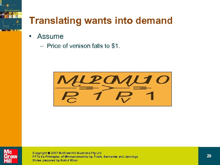 Translating wants into demand • Assume – Price of venison falls to $1. Copyright