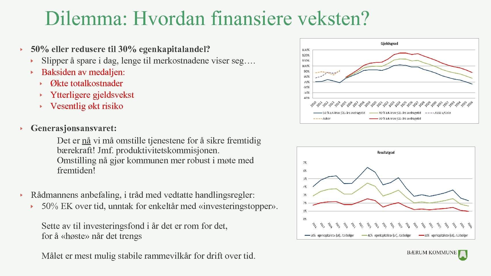 Dilemma: Hvordan finansiere veksten? 50% eller redusere til 30% egenkapitalandel? Slipper å spare i