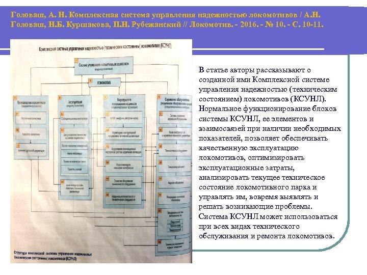 Головаш, А. Н. Комплексная система управления надежностью локомотивов / А. Н. Головаш, Н. Б.
