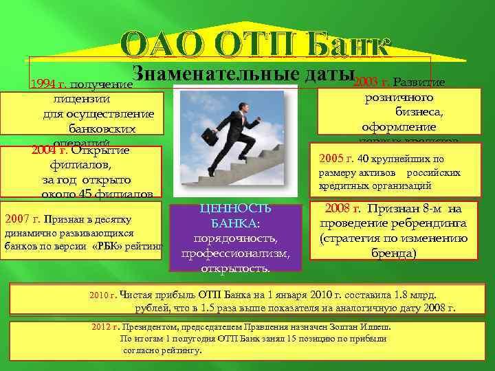 Займ до зарплаты казахстан