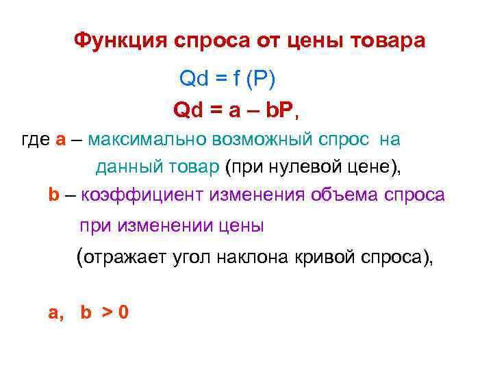 Функция спроса от цены товара Qd = f (P) Qd = a –