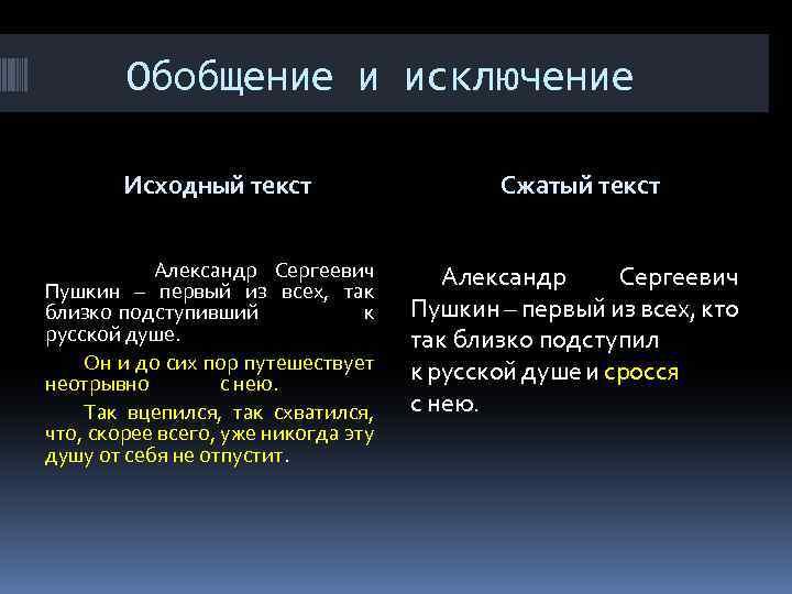 Обобщение и исключение Исходный текст Сжатый текст Александр Сергеевич Пушкин – первый из всех,