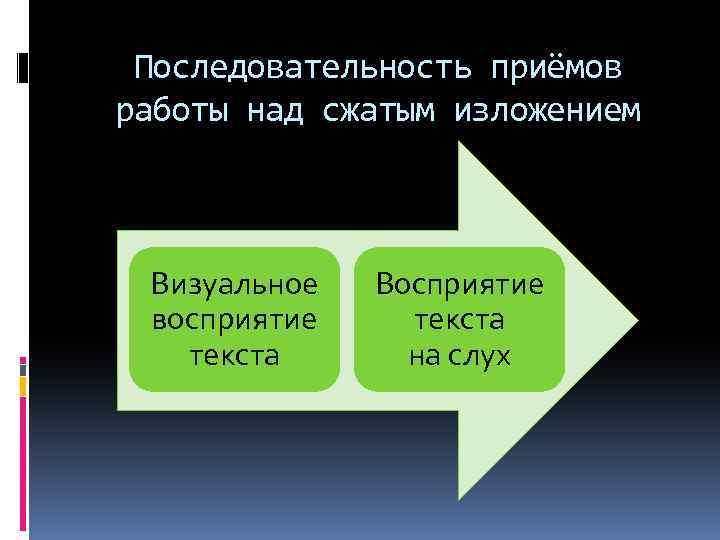 Последовательность приёмов работы над сжатым изложением Визуальное восприятие текста Восприятие текста на слух