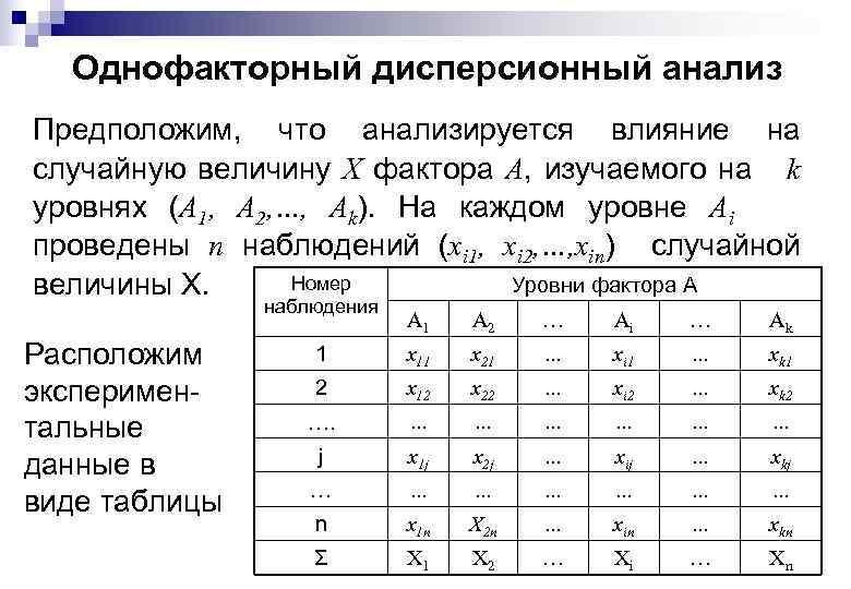 Однофакторный дисперсионный анализ Предположим, что анализируется влияние на случайную величину X фактора A, изучаемого