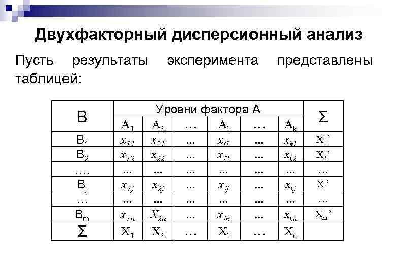 Двухфакторный дисперсионный анализ Пусть результаты таблицей: B B 1 B 2 …. Bj …