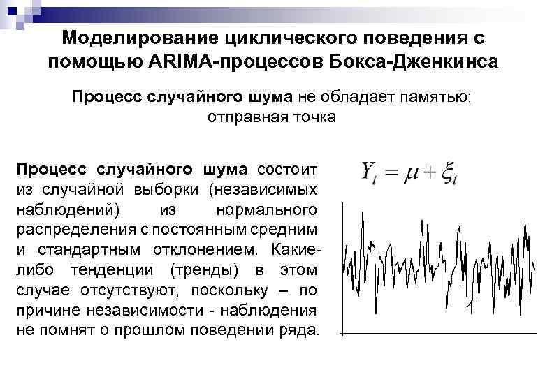 Моделирование циклического поведения с помощью ARIMA-процессов Бокса-Дженкинса Процесс случайного шума не обладает памятью: отправная