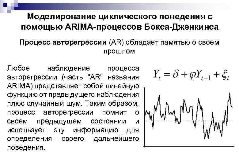 Моделирование циклического поведения с помощью ARIMA-процессов Бокса-Дженкинса Процесс авторегрессии (AR) обладает памятью о своем