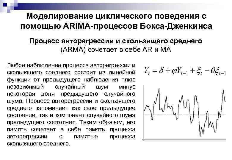Моделирование циклического поведения с помощью ARIMA-процессов Бокса-Дженкинса Процесс авторегрессии и скользящего среднего (ARMA) сочетает