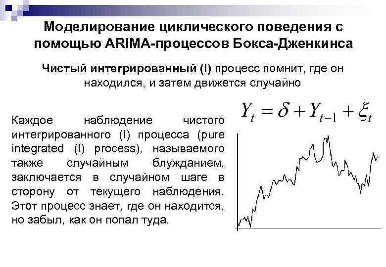 Моделирование циклического поведения с помощью ARIMA-процессов Бокса-Дженкинса Чистый интегрированный (I) процесс помнит, где он
