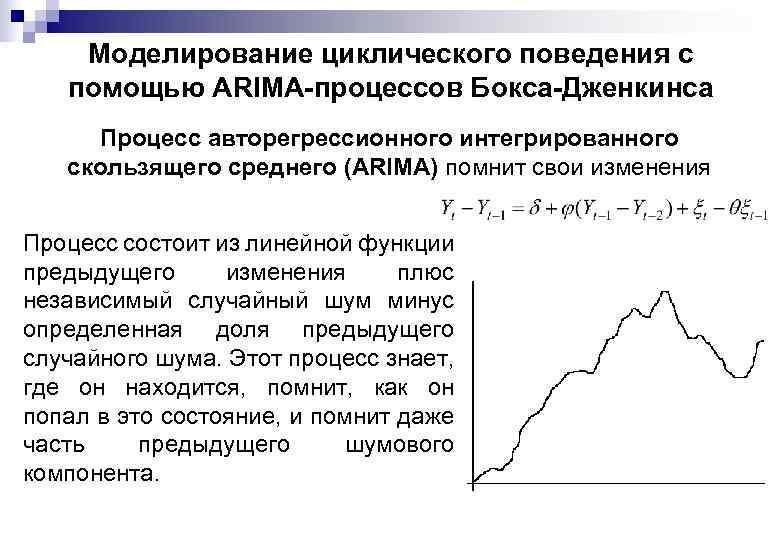 Моделирование циклического поведения с помощью ARIMA-процессов Бокса-Дженкинса Процесс авторегрессионного интегрированного скользящего среднего (ARIMA) помнит