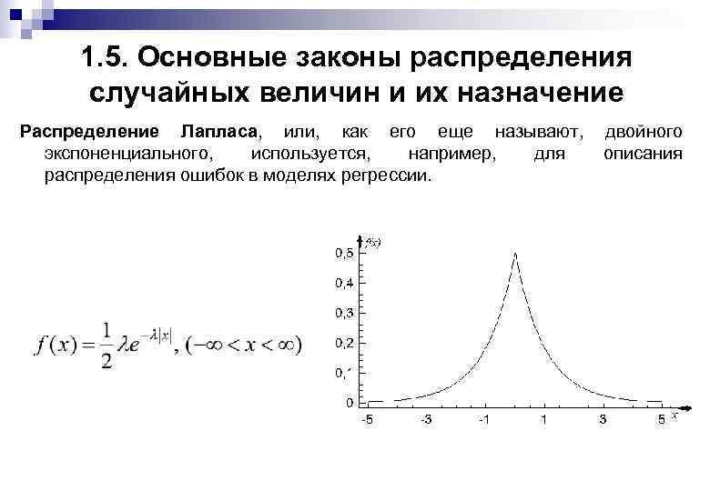 1. 5. Основные законы распределения случайных величин и их назначение Распределение Лапласа, или, как