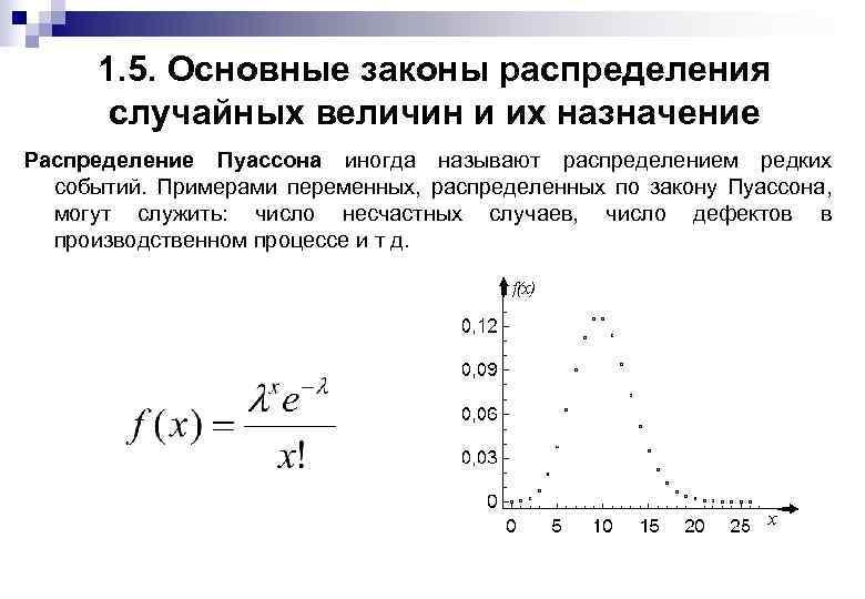 1. 5. Основные законы распределения случайных величин и их назначение Распределение Пуассона иногда называют