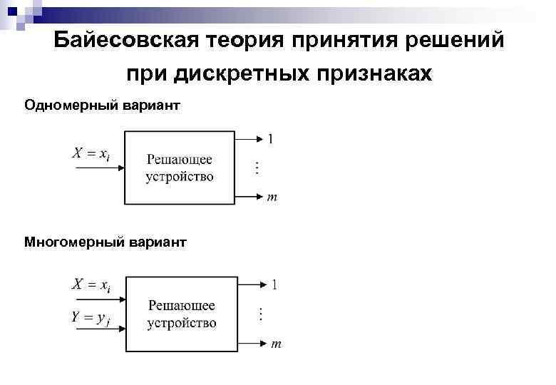 Байесовская теория принятия решений при дискретных признаках Одномерный вариант Многомерный вариант