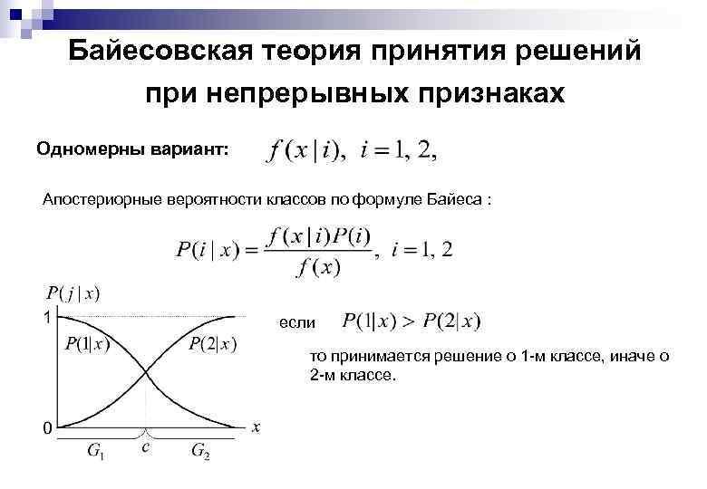Байесовская теория принятия решений при непрерывных признаках Одномерны вариант: Апостериорные вероятности классов по формуле