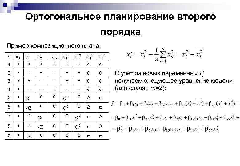 Ортогональное планирование второго порядка Пример композиционного плана: x 1 x 2 x 12 x