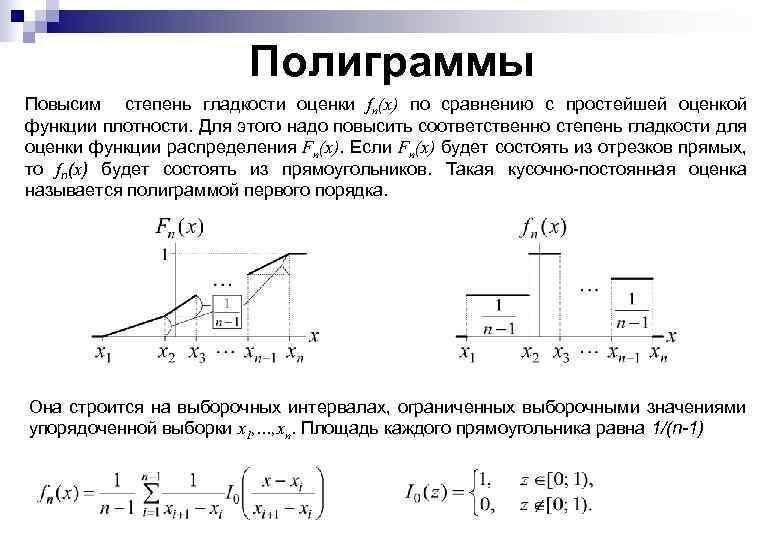 Полиграммы Повысим степень гладкости оценки fn(x) по сравнению с простейшей оценкой функции плотности. Для