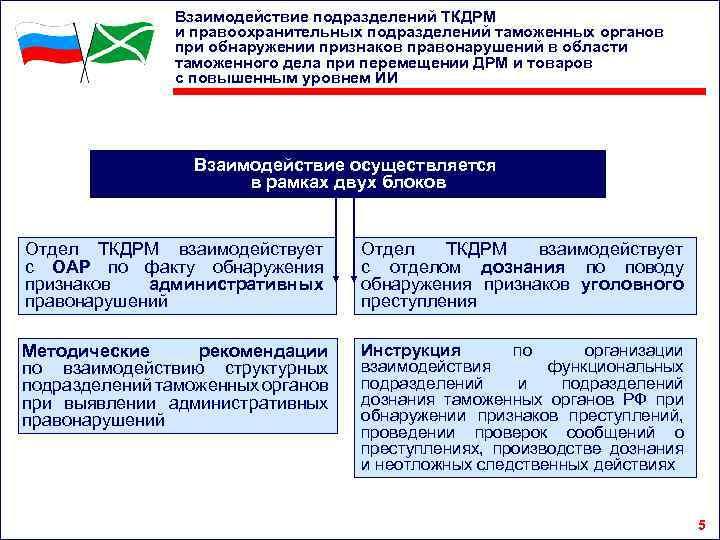 Взаимодействие подразделений ТКДРМ и правоохранительных подразделений таможенных органов при обнаружении признаков правонарушений в области