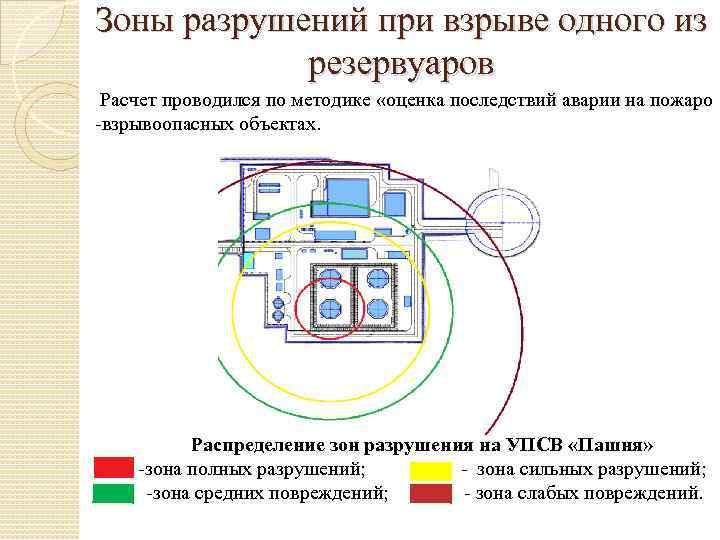 Зоны разрушений при взрыве одного из резервуаров Расчет проводился по методике «оценка последствий аварии
