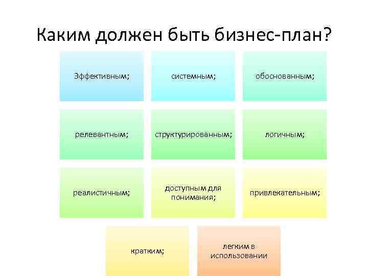 Каким должен быть бизнес-план? Эффективным; системным; обоснованным; релевантным; структурированным; логичным; реалистичным; доступным для понимания;