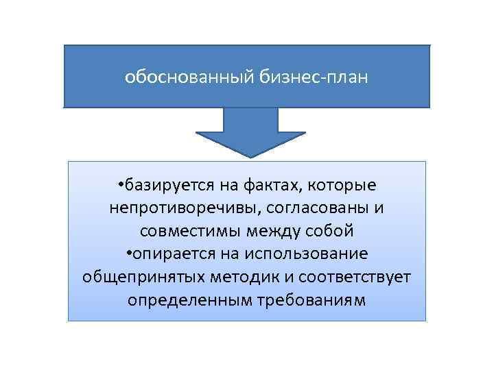 обоснованный бизнес-план • базируется на фактах, которые непротиворечивы, согласованы и совместимы между собой •