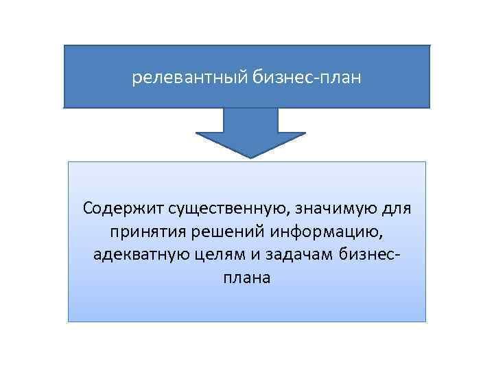 релевантный бизнес-план Содержит существенную, значимую для принятия решений информацию, адекватную целям и задачам бизнесплана