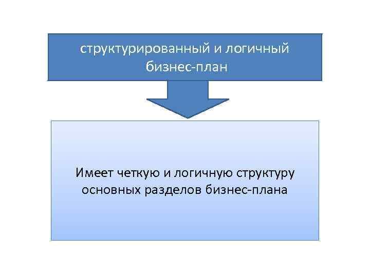 структурированный и логичный бизнес-план Имеет четкую и логичную структуру основных разделов бизнес-плана