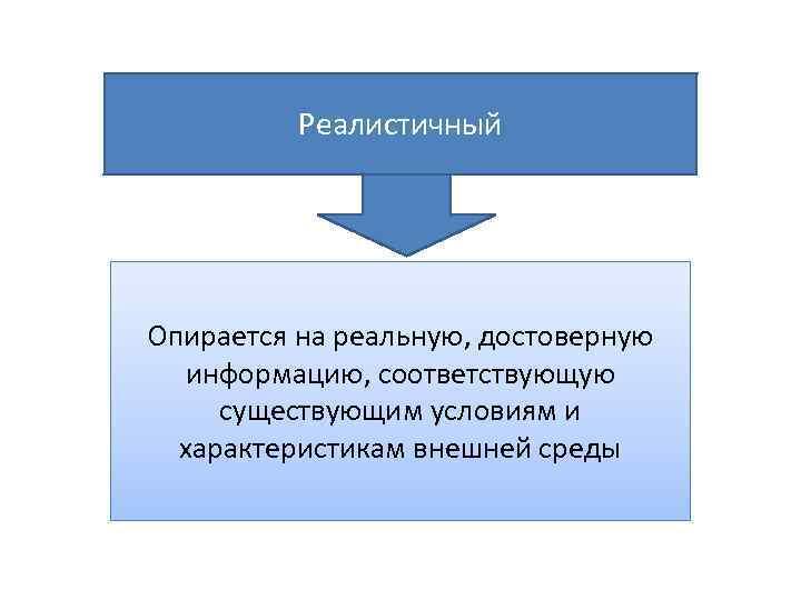 Реалистичный Опирается на реальную, достоверную информацию, соответствующую существующим условиям и характеристикам внешней среды