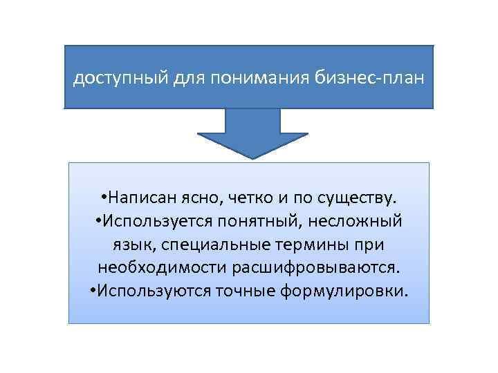 доступный для понимания бизнес-план • Написан ясно, четко и по существу. • Используется понятный,