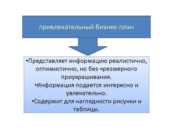 привлекательный бизнес-план • Представляет информацию реалистично, оптимистично, но без чрезмерного приукрашивания. • Информация подается
