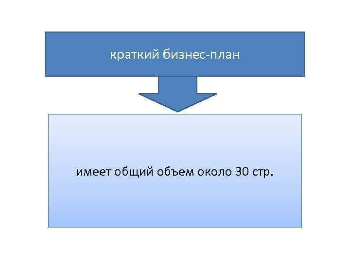 краткий бизнес-план имеет общий объем около 30 стр.