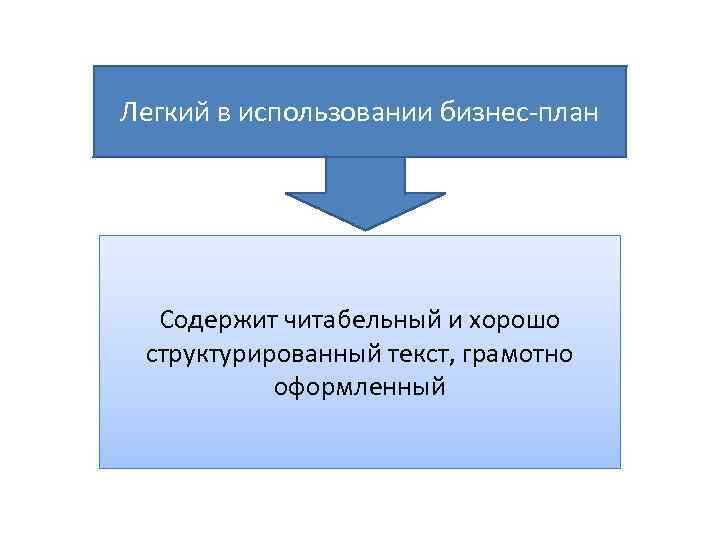Легкий в использовании бизнес-план Содержит читабельный и хорошо структурированный текст, грамотно оформленный