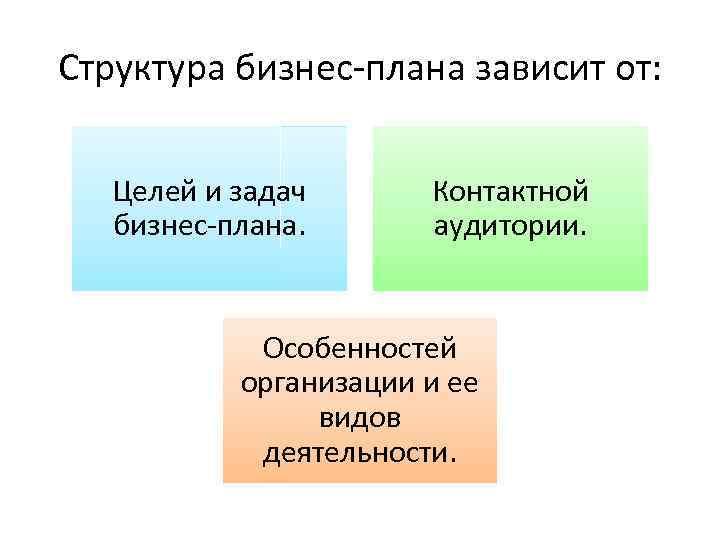 Структура бизнес-плана зависит от: Целей и задач бизнес-плана. Контактной аудитории. Особенностей организации и ее