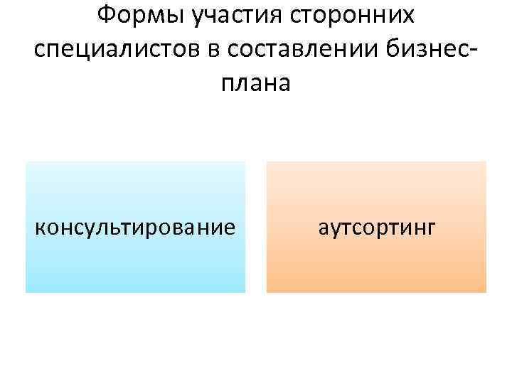 Формы участия сторонних специалистов в составлении бизнесплана консультирование аутсортинг