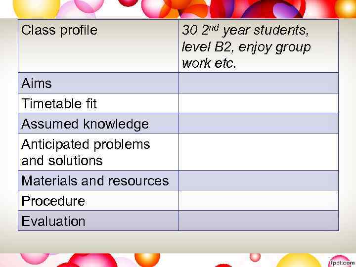Class profile Aims Timetable fit Assumed knowledge Anticipated problems and solutions Materials and resources